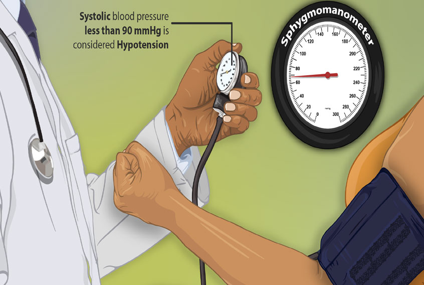 Diabetes and Hypertension: A Position Statement by the American Diabetes Association
